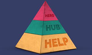 Conteúdo em vídeo: conheça a metodologia Hero, Hub e Help